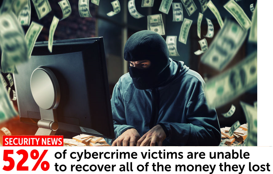 Cybercrime Can you get back stolen money