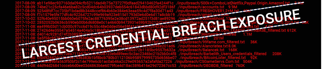 billion clear text credentials found in a single file